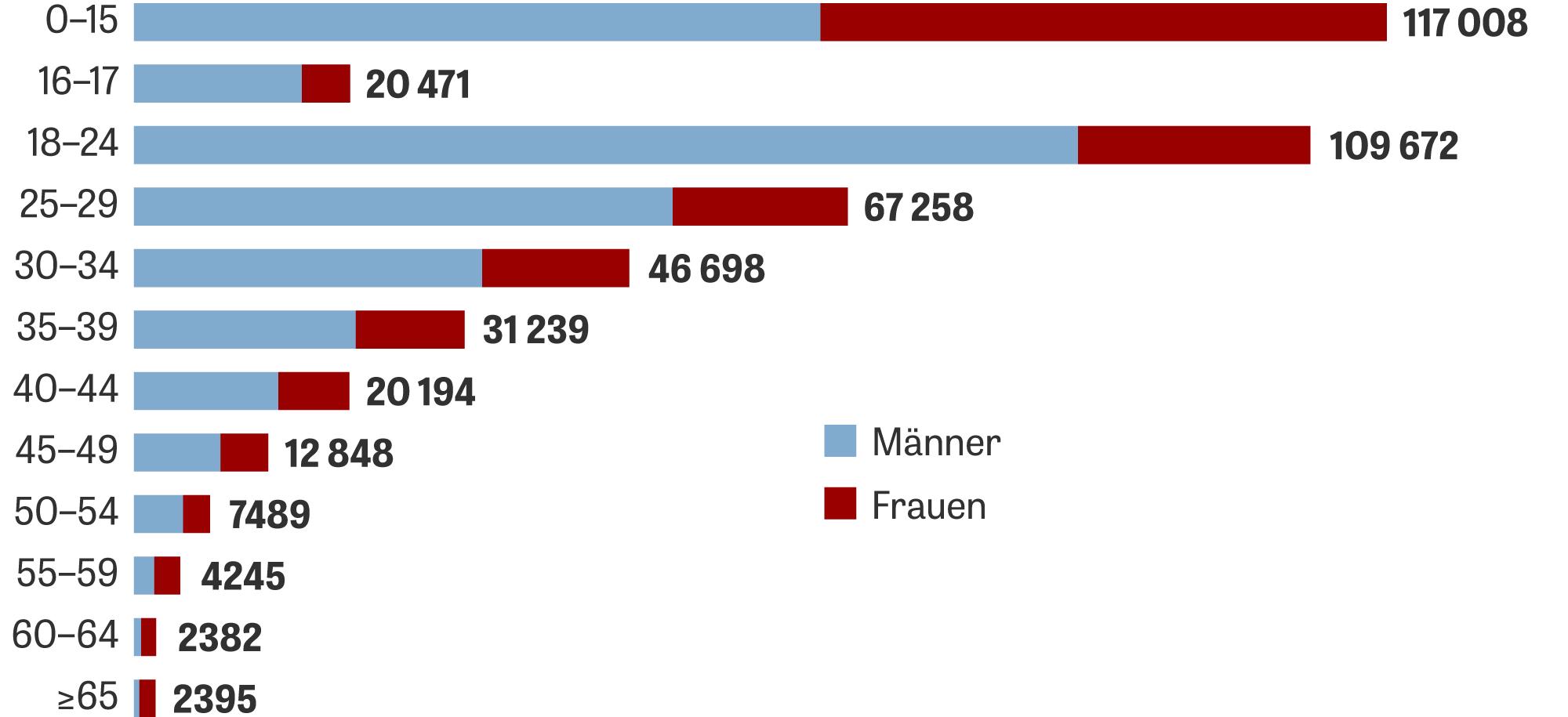 Deutschland Kriminalität