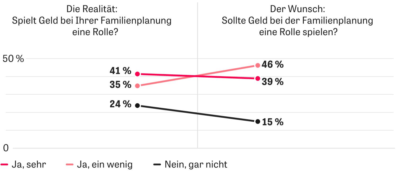 Charmant Wiederaufnahme Kostet Jetzt Geld Ideen - Beispiel Business ...