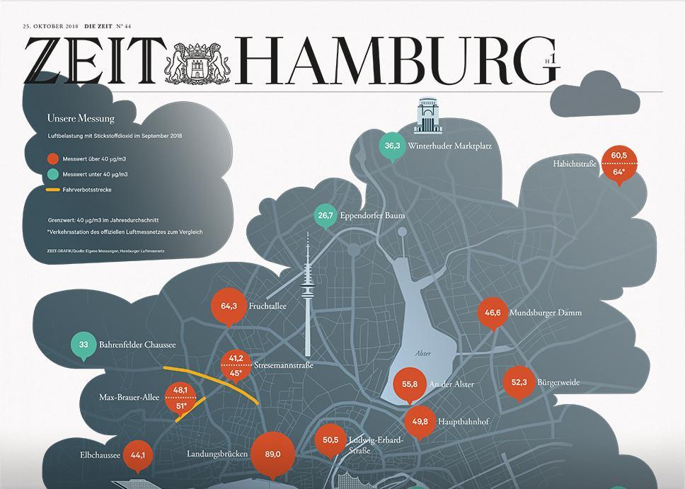 DIE ZEIT Hamburg 44/2018