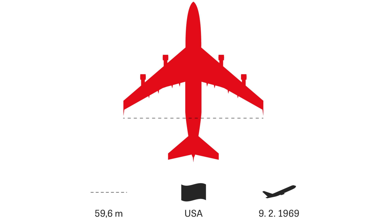 """Große Flugzeuge: Der Jubilar """"City of Everett"""" hieß der erste Jumbo-Jet der Welt, am 9. Februar 1969 hob er zum Jungfernflug ab – vom Flughafen des Herstellers Boeing in Everett bei Seattle. Mehr als 1500 Exemplare wurden bis heute verkauft. Der Jungfernjumbo kam ins Museum."""