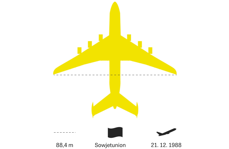 Große Flugzeuge: Um die sowjetische Raumfähre Buran huckepack zu nehmen, wurde dieses sechsstrahlige Rekord-Frachtflugzeug entwickelt. Die Buran erreichte nie das Weltall, die Sowjetunion zerfiel, aber die einzige An-225 der Welt fliegt bis heute für eine ukrainische Charterfirma.