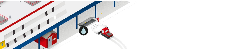 """Antarktis Station """"Neumayer III"""": Mit einem Pistenbulli schiebt die Besatzung Schnee in eine Öffnung, dort wird er zu Wasser geschmolzen. Dieses ist so rein, dass es erst durch die Anreicherung mit Mineralien trinkbar wird."""