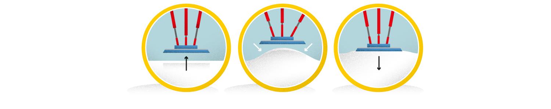 """Antarktis Station """"Neumayer III"""": Ohne sie würde Neumayer III im Schnee versinken: 16 hydraulische Stützen tragen die Station. Jede kann einzeln angehoben werden, sodass die Besatzung Schnee darunterschieben kann. Die Station steigt also in die Höhe, statt langsam im Schnee zu versinken. Heute steht sie auf einem kleinen Hügel, rund neun Meter höher als ihre Umgebung."""