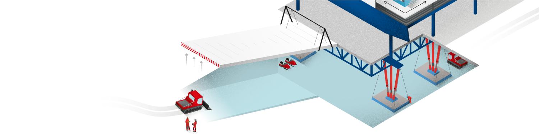 """Antarktis Station """"Neumayer III"""": Das Untergeschoss ist über eine hydraulische Klappe zugänglich. Die Wände sind komplett aus Eis, sodass Neumayer III nach 25 bis 30 Jahren Betriebszeit restlos abgebaut werden kann. Die Tiefgarage fasst den kompletten Fuhrpark: Schneemobile, Pistenbullis und Jeeps."""