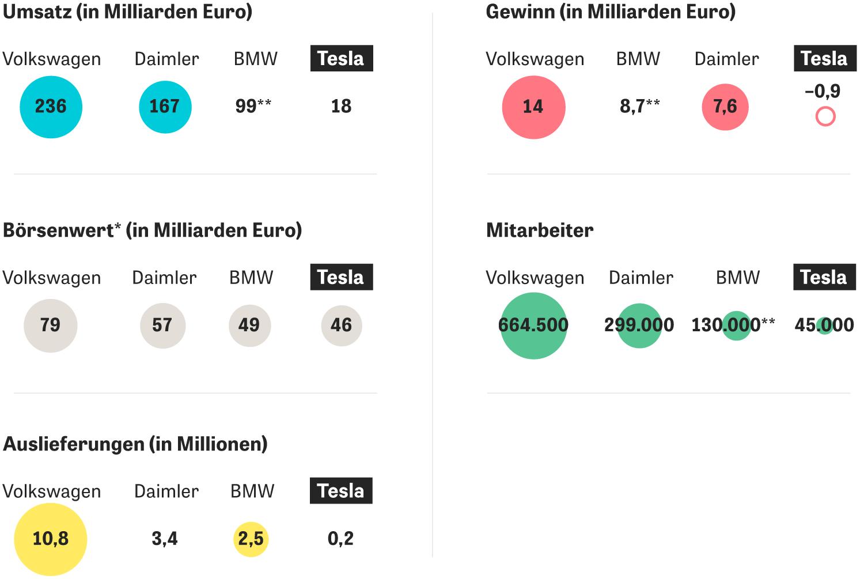 Elektromobilität: *am 1. 3. 2019, **Zahl für 2017