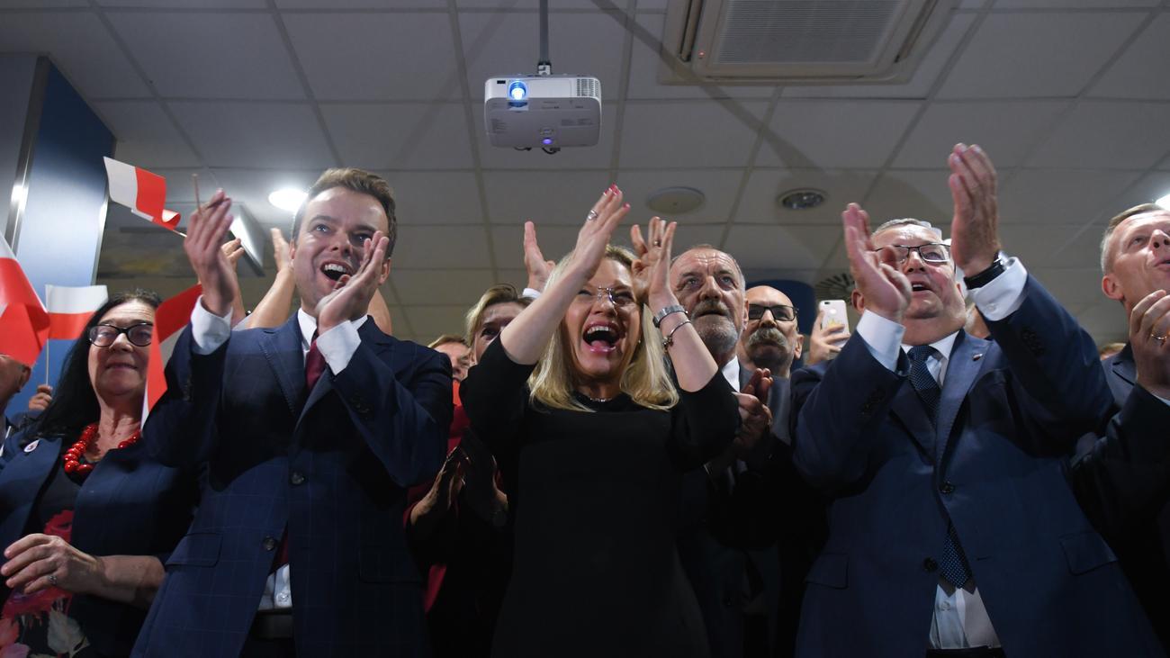 Wahlen Polen