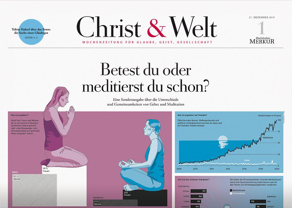 Christ&Welt 1/2020
