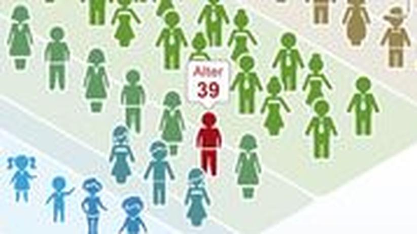 Die deutsche Altersstruktur wird sich bis 2060 radikal ändern. Altern Sie mit!