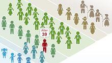 Geboren 2012: Wo stehen Sie im Gruppenbild unserer Gesellschaft?