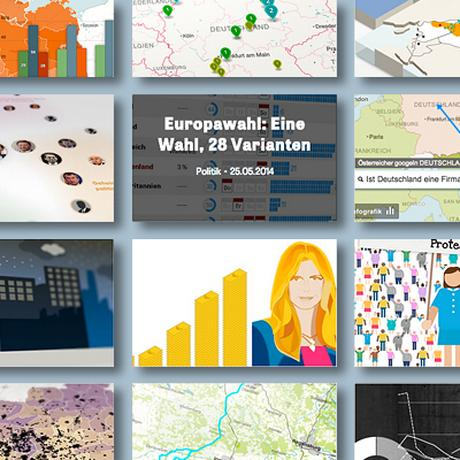 Rückblick 2014: Das Jahr in Infografiken