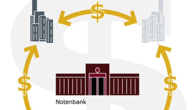 Finanzkrise: Wo ist das ganze Geld geblieben?