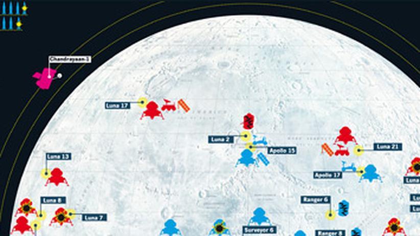 Infografik: Zurück zum Mond