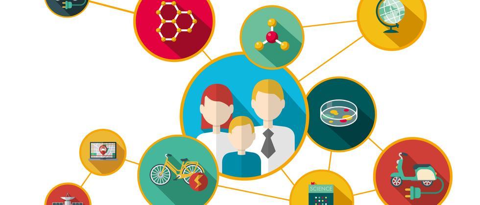 Forschen für die Gesellschaft: Forschen für die Gesellschaft