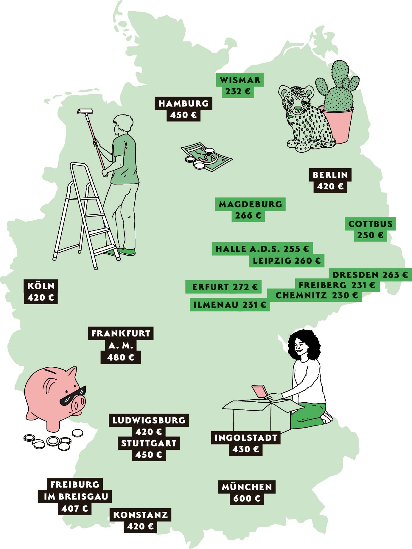 wg-gesucht.de freiburg