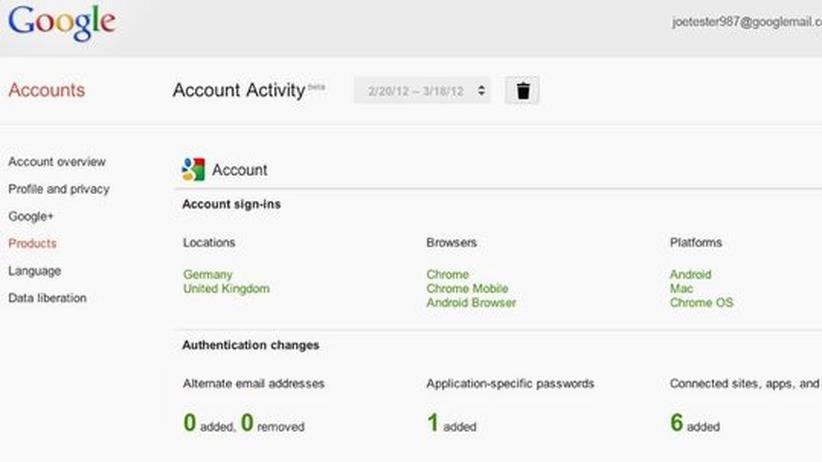Nutzerdaten: Googles neuer Activity Account zeigt an, welche Dienste ein Google-Nutzer im Monat genutzt hat.