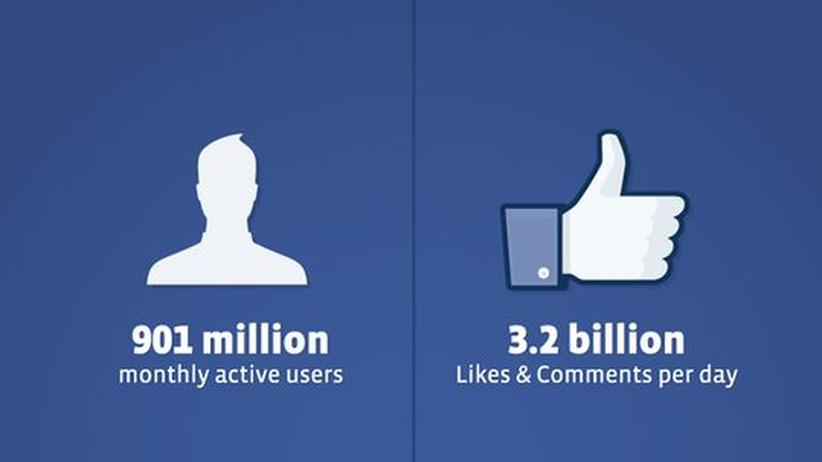 Social Media: Facebook entdeckt den mobilen Markt