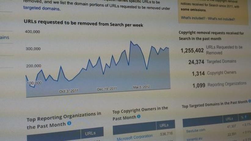 Google: Microsoft jagt Filesharer am hartnäckigsten