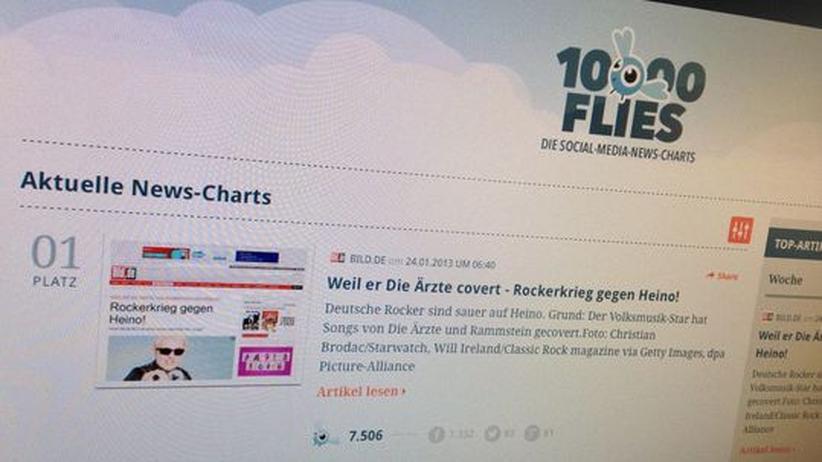 """Startseite von """"10.000 Flies"""", einem neuen Nachrichten-Aggregator"""