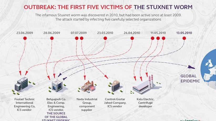 Stuxnet-Verbreitung