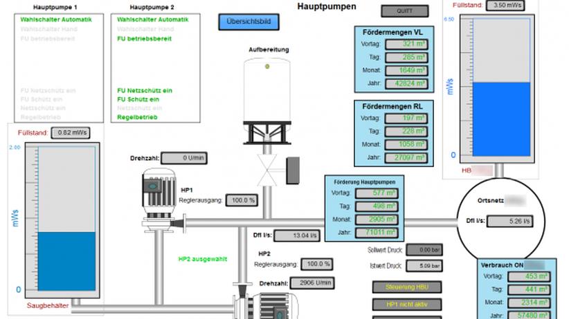 Human-Machine-Interface (HMI) eines Wasserwerks