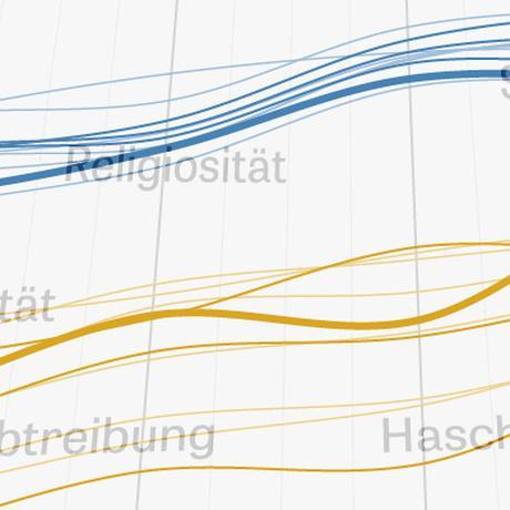 Mauerfall: In deutschen Köpfen