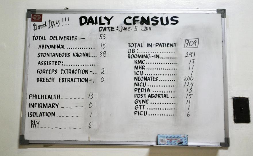 Katholische Dating-Seiten philippine