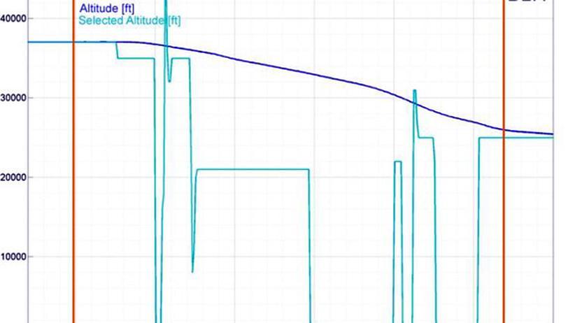 Germanwings Test Manipulation Hinflug