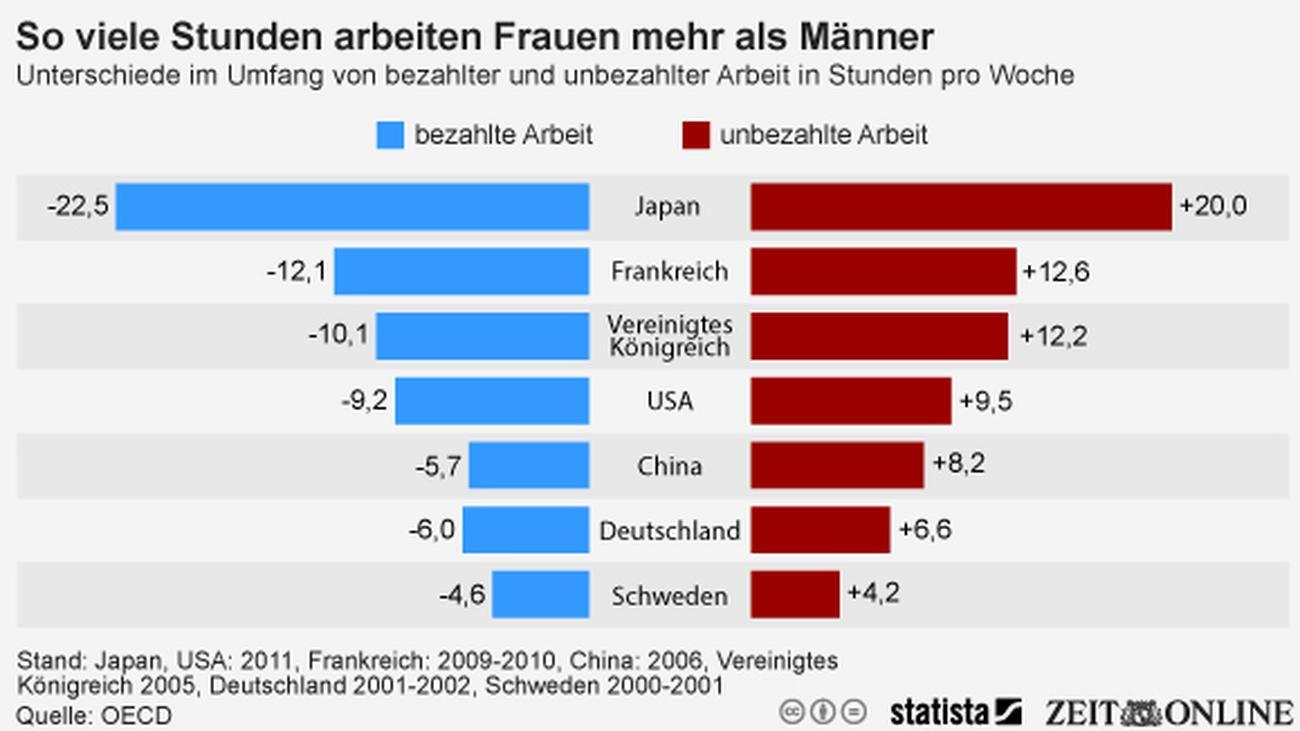 Zahl der Singles in Deutschland auf dem H chststand