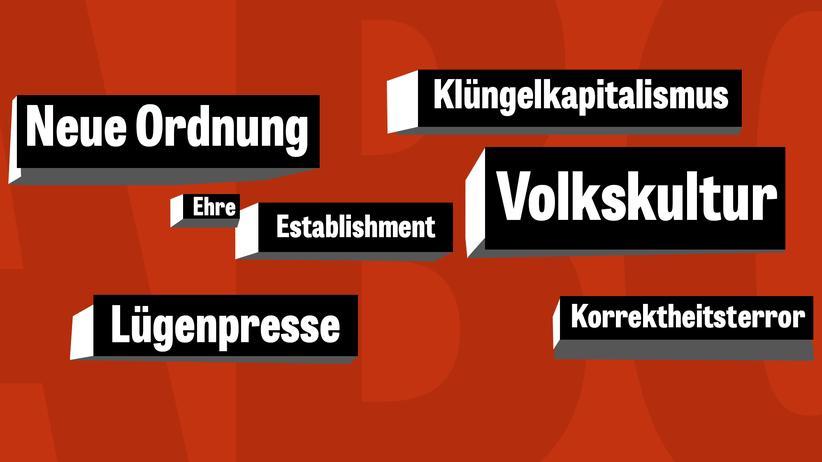 Rechtspopulismus: Alphabet des rechten Denkens