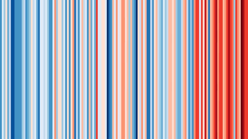 Erderwärmung: Die Durchschnittstemperaturen in Deutschland von 1881 bis 2017 nach Darstellung des Climate Lab Books, von 6.6°C (Dunkelblau) bis 10.3°C (Dunkelrot)
