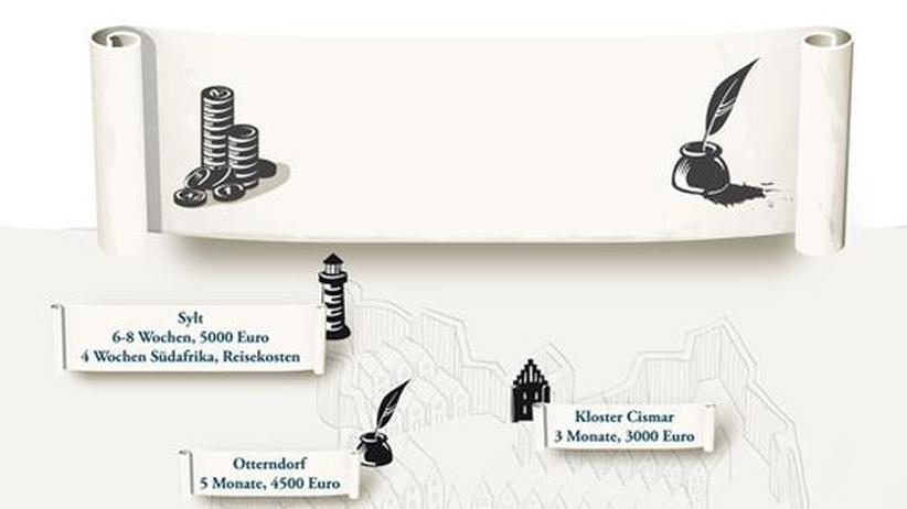 Deutschlandkarte: Stadtschreiber