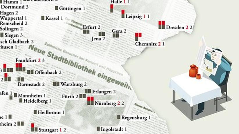 Medien: Regionalzeitungen pro Stadt
