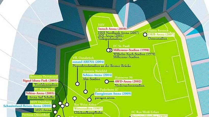 Deutschlandkarte: Neue Stadionnamen