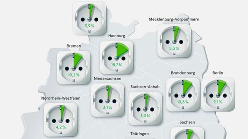 Deutschlandkarte: Wie Öko ist unser Strom?