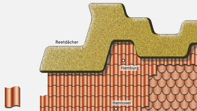 Deutschlandkarte: Traditionelle Dächer