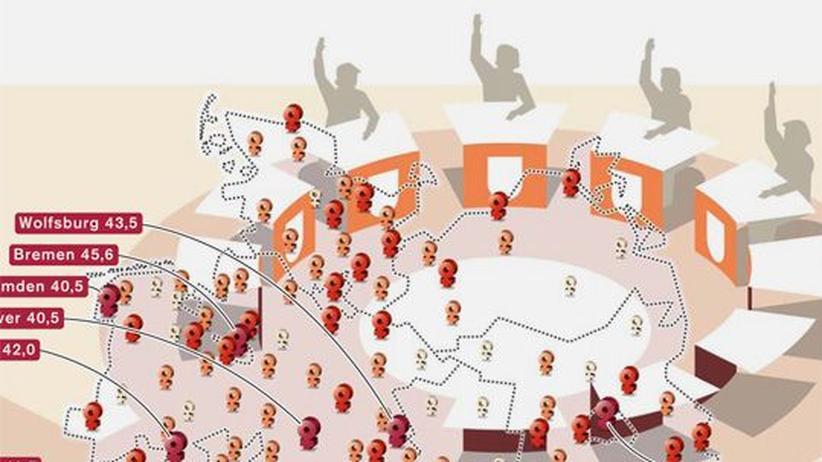 Deutschlandkarte: Frauen in der Kommunalpolitik