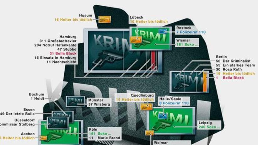 Deutschlandkarte: Fernsehkrimis
