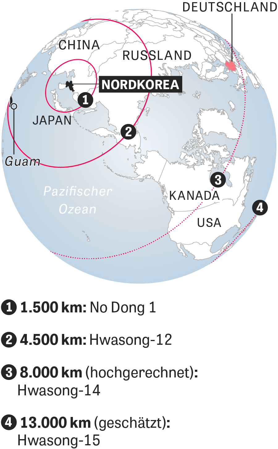 Raketensysteme & Reichweiten Nordkorea