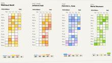 Data-Blog: Wie die Grafik zur Abgeordnetenbilanz entstand