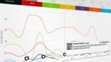 Twitter-Monitor: Was zur Wahl getwittert wird