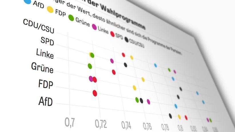 Bundestagswahl: Alle Wahlprogramme lesen? Dauert nur 17 Stunden