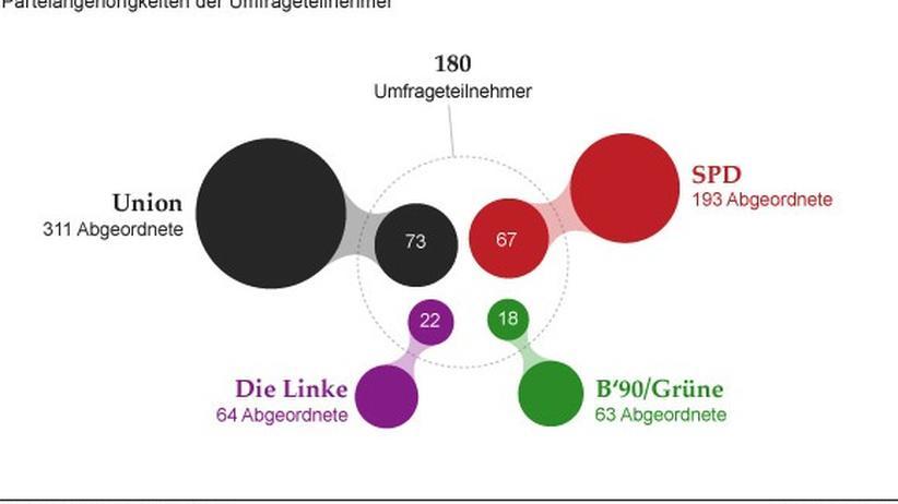 Urlaub der Bundestagsabgeordneten: Von wegen Gesäßgeographie