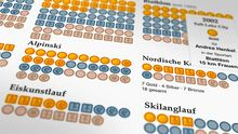 Infografik: Alle deutschen Medaillen auf einem Blick