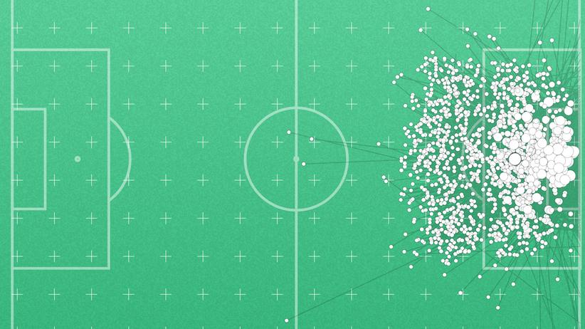 Fußball-WM: Alle Torschüsse der WM auf einen Blick