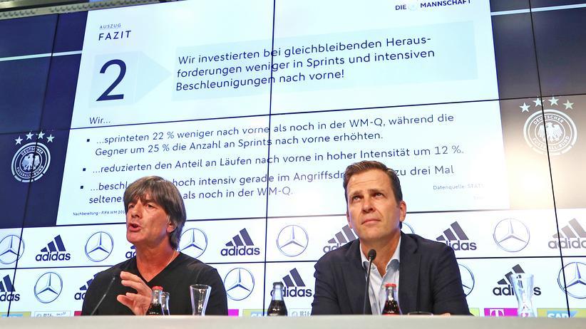 Joachim Löw Oliver Bierhoff Powerpoint