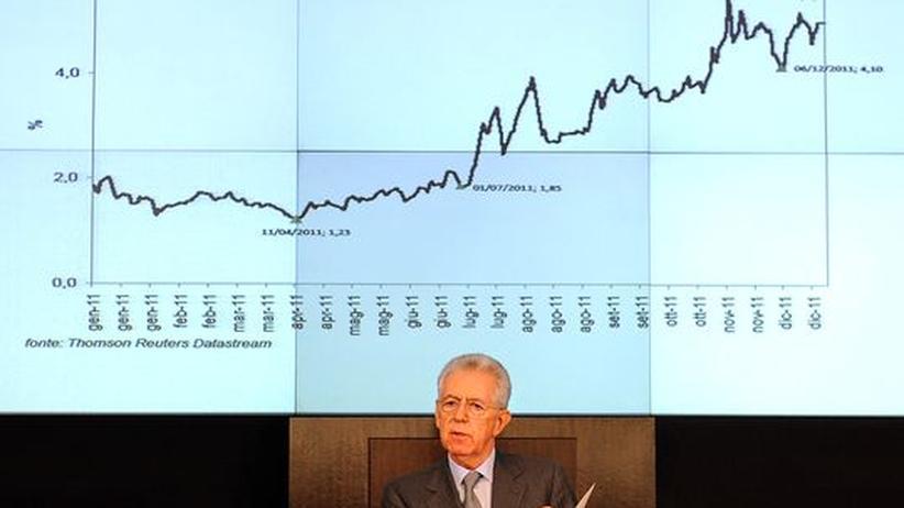 Schuldenkrise: Absturz jederzeit möglich