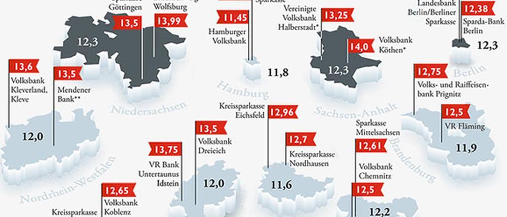 Karte Sperren Postbank.Bundesgerichtshof Gebühr Für Verlorene Bankkarte Ist Rechtswidrig