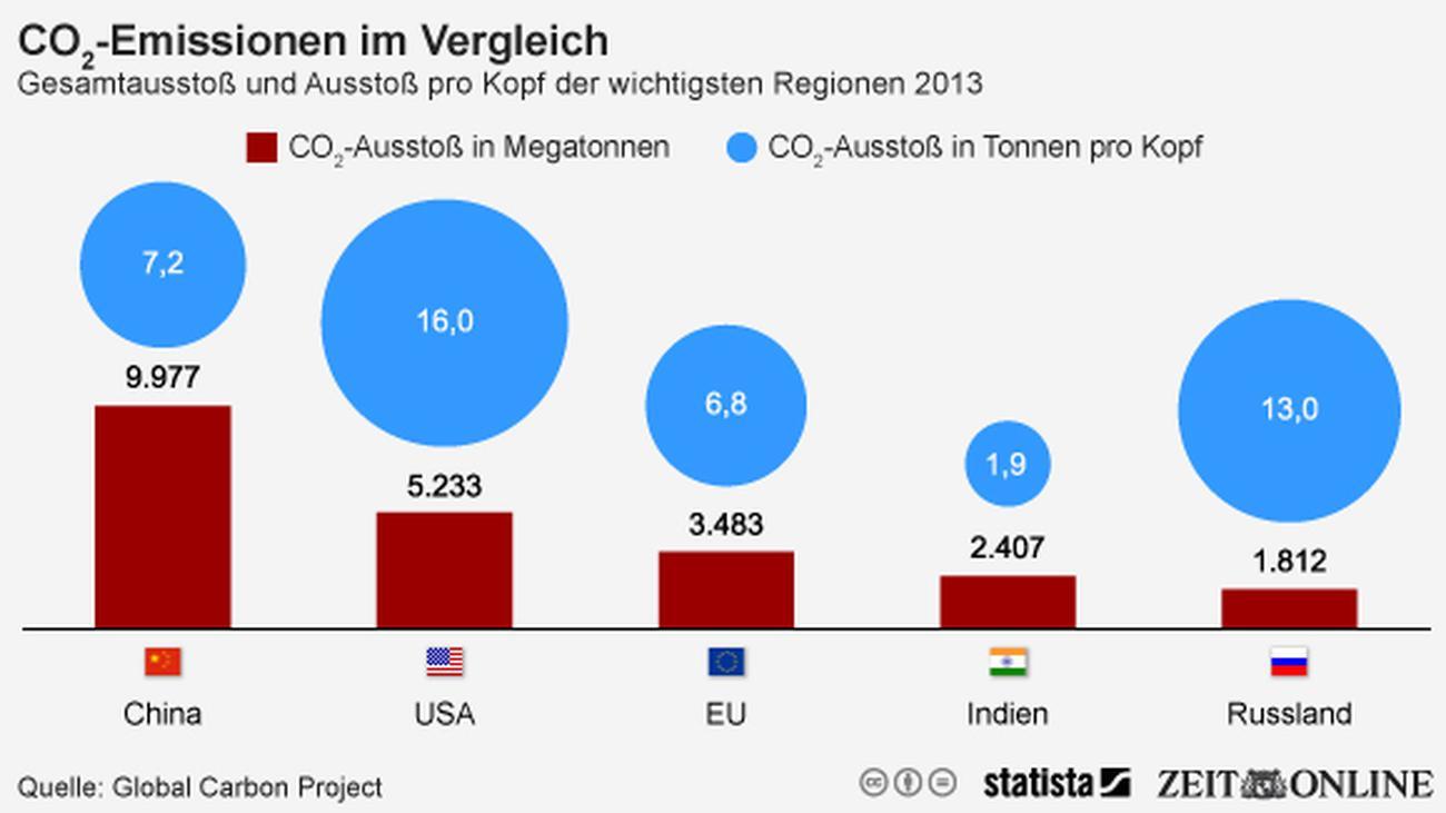 online partnersuche statistik Oberhausen
