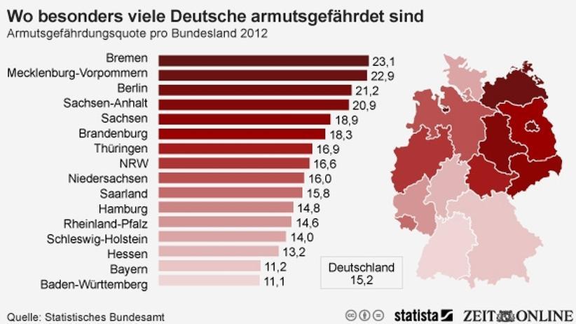 Altersarmut in deutschland frauen dating 10