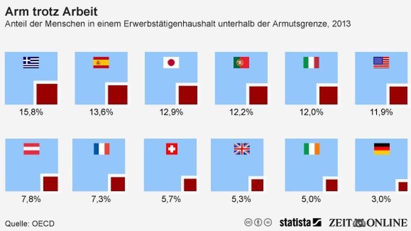 partnersuche spanien Darmstadt
